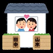 夫婦別姓の画像